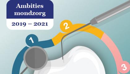 Ambities voor de mondzorg 2019 - 2021
